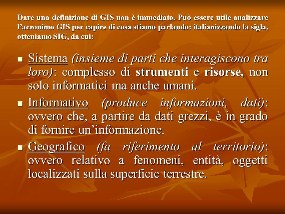 Dare una definizione di GIS non è immediato