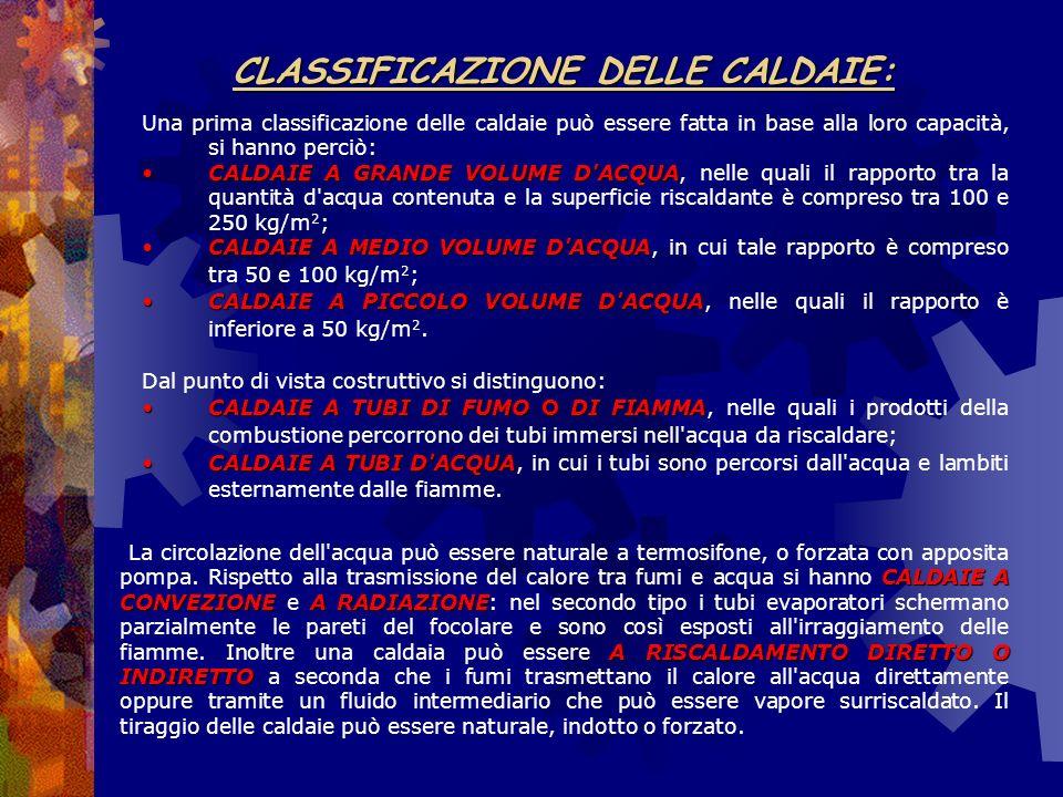 CLASSIFICAZIONE DELLE CALDAIE: