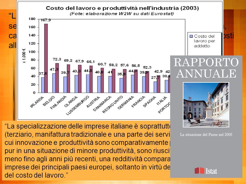 La specializzazione italiana continua a essere debole nei settori ad alta tecnologia ed elevata intensità di conoscenza, caratterizzati da livelli di produttività più elevati e meno esposti alla concorrenza delle economie emergenti.
