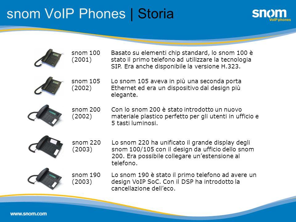 snom VoIP Phones | Storia