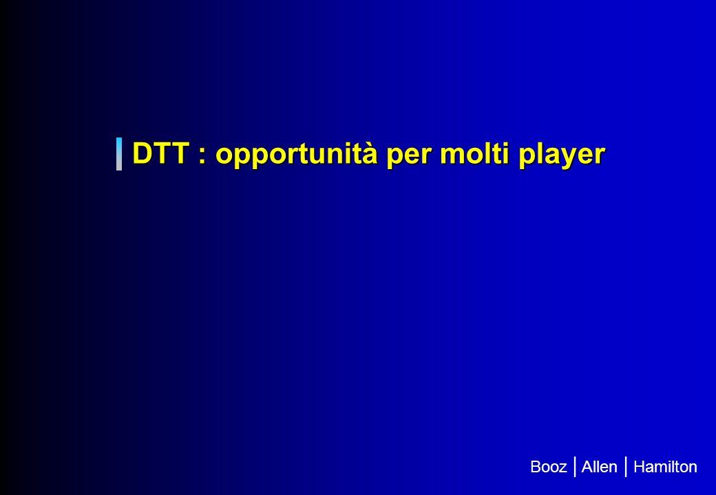 DTT : opportunità per molti player