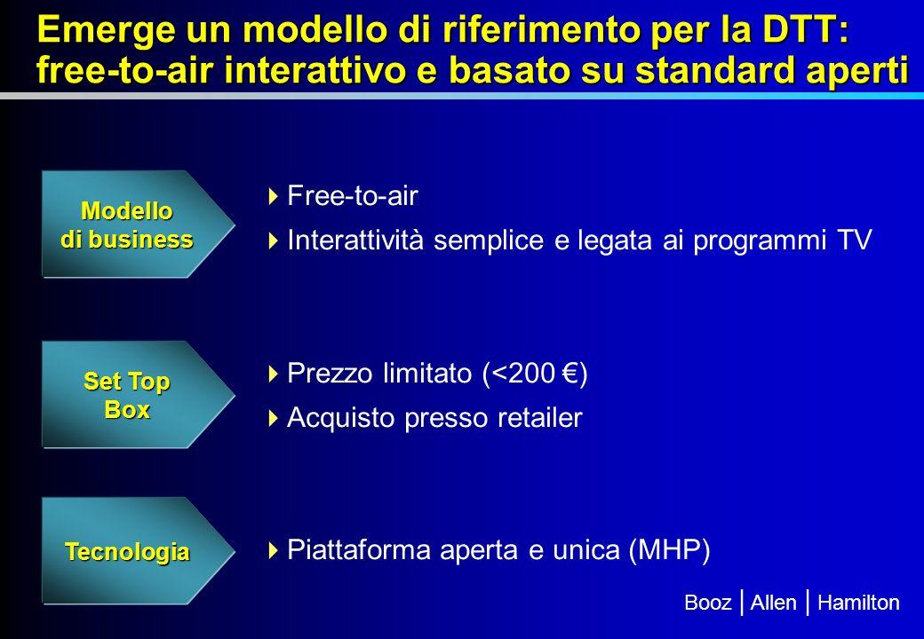 Emerge un modello di riferimento per la DTT: free-to-air interattivo e basato su standard aperti