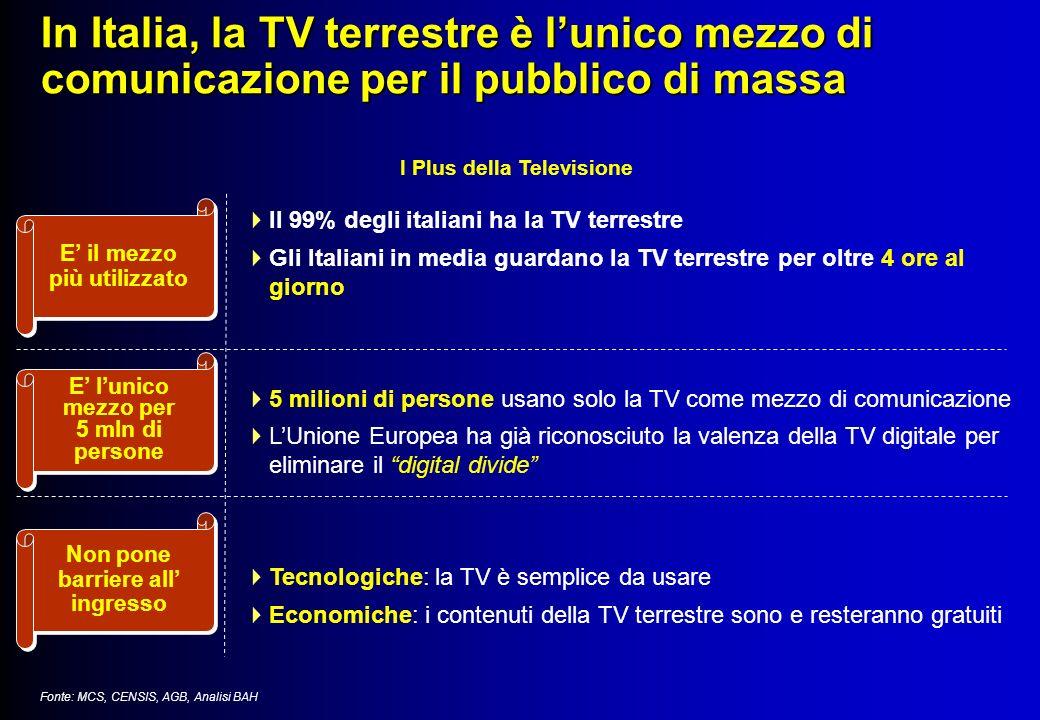 In Italia, la TV terrestre è l'unico mezzo di comunicazione per il pubblico di massa