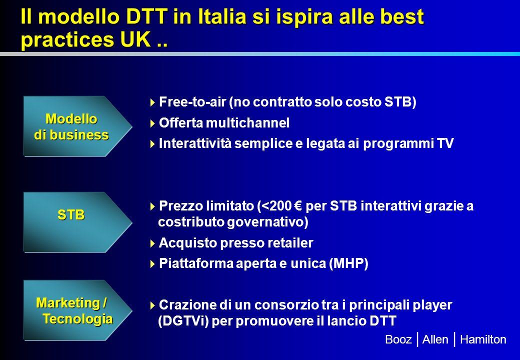 Il modello DTT in Italia si ispira alle best practices UK ..