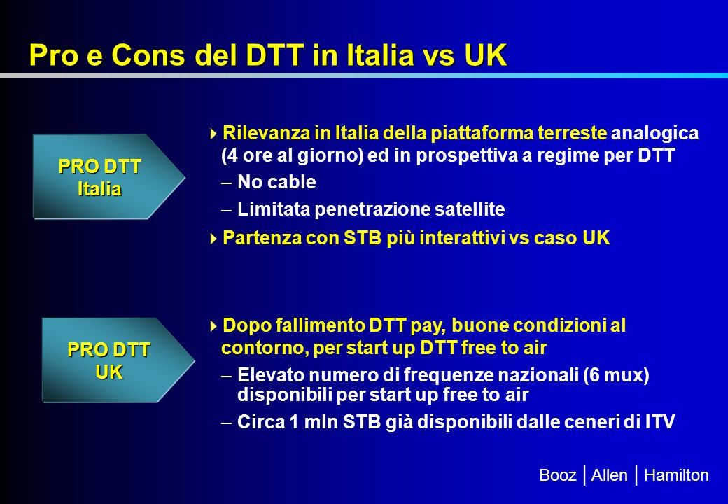 Pro e Cons del DTT in Italia vs UK