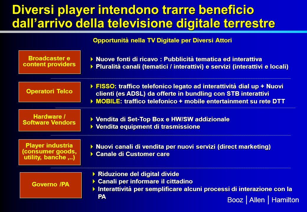 Diversi player intendono trarre beneficio dall'arrivo della televisione digitale terrestre