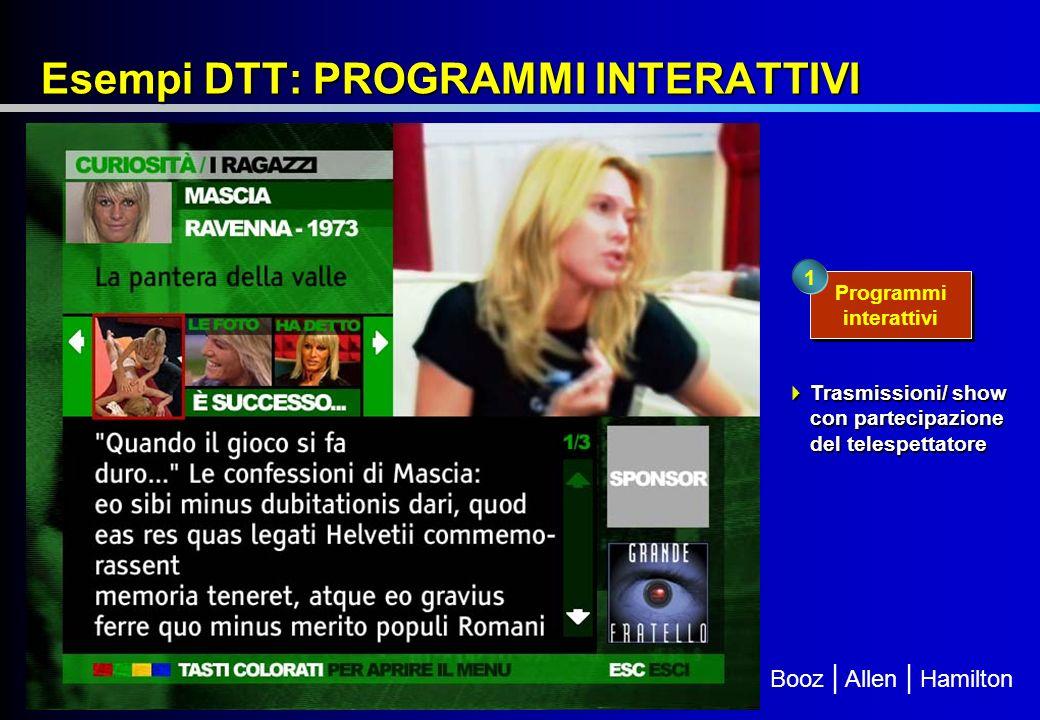 Esempi DTT: PROGRAMMI INTERATTIVI