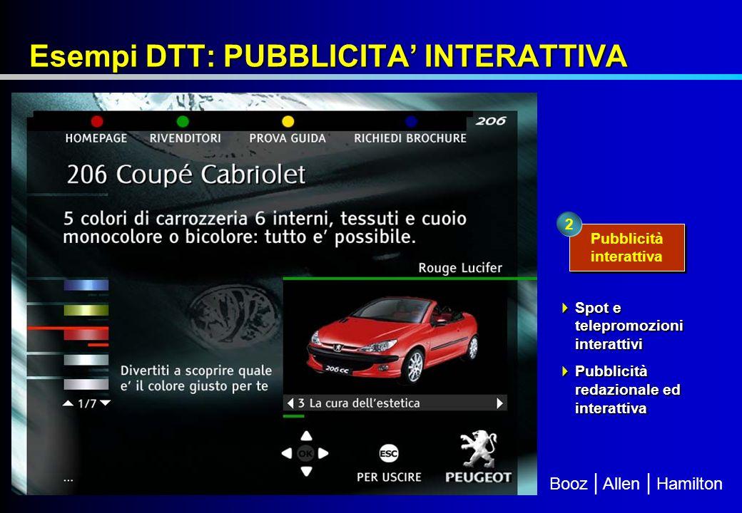 Esempi DTT: PUBBLICITA' INTERATTIVA