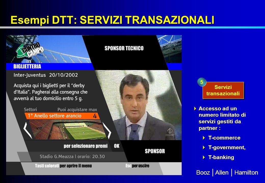 Esempi DTT: SERVIZI TRANSAZIONALI