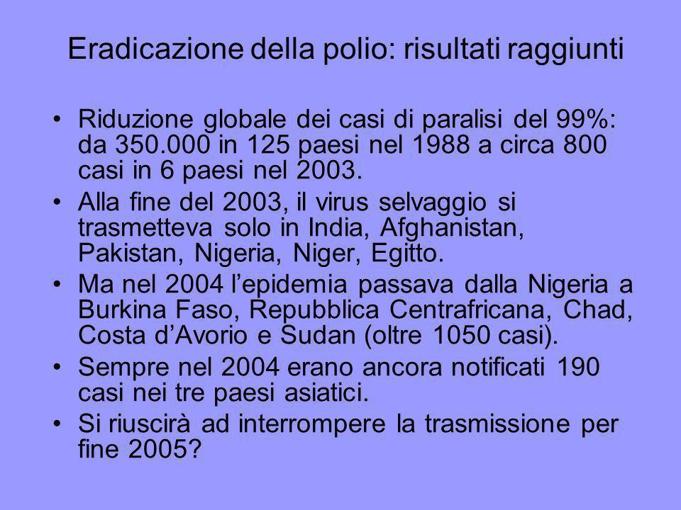 Eradicazione della polio: risultati raggiunti