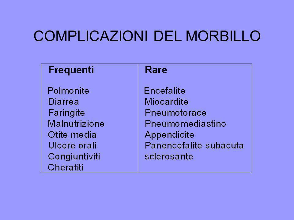 COMPLICAZIONI DEL MORBILLO
