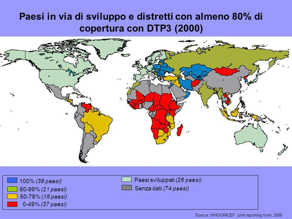 Paesi in via di sviluppo e distretti con almeno 80% di copertura con DTP3 (2000)