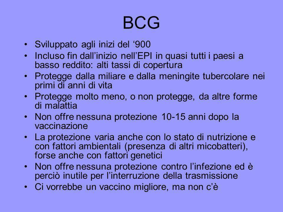 BCG Sviluppato agli inizi del '900