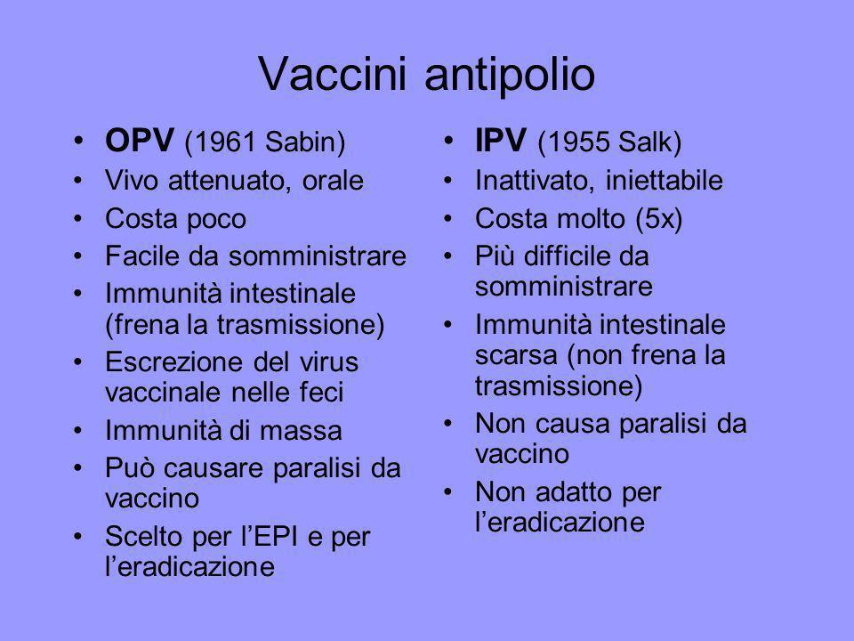 Vaccini antipolio OPV (1961 Sabin) IPV (1955 Salk)