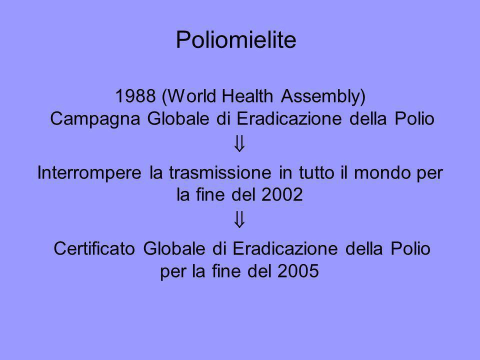 Poliomielite 1988 (World Health Assembly) Campagna Globale di Eradicazione della Polio. 