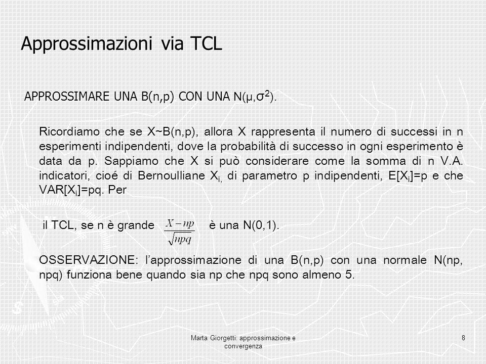Approssimazioni via TCL