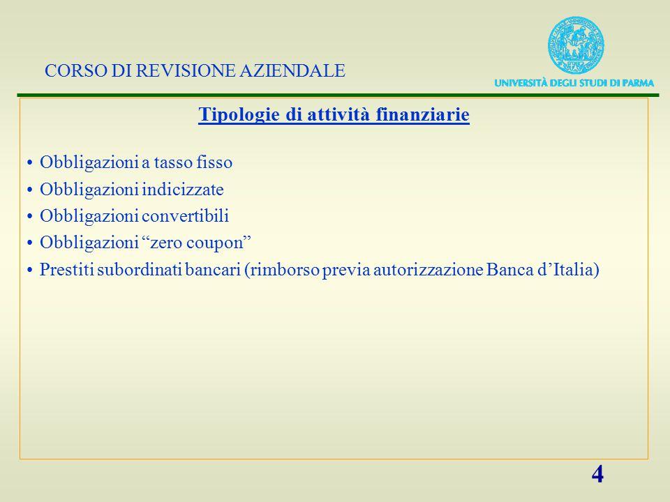 Tipologie di attività finanziarie