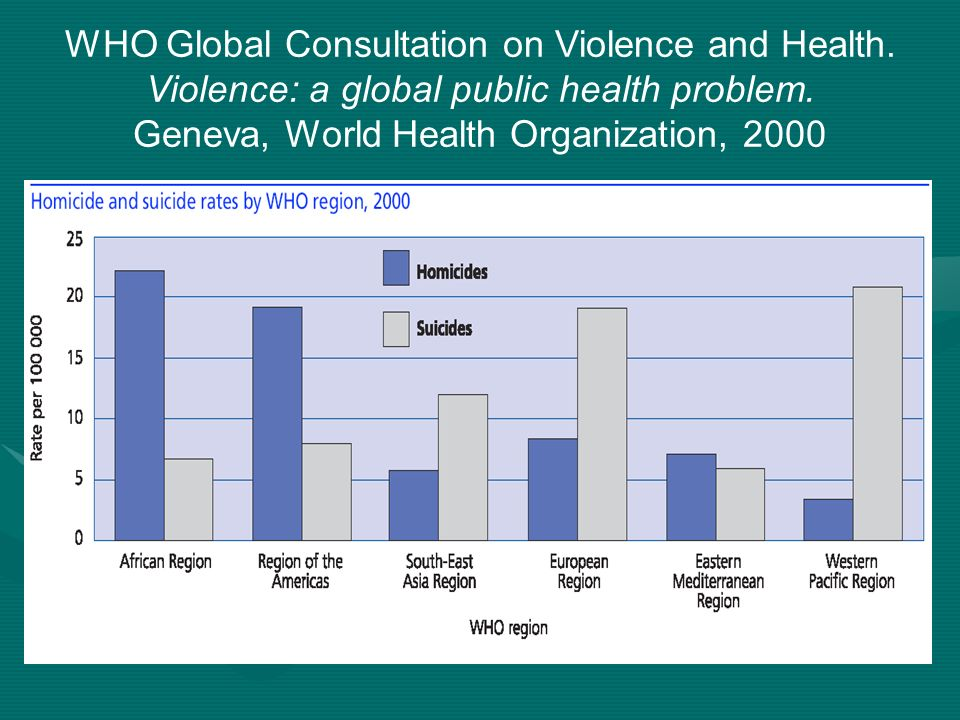 Geneva, World Health Organization, 2000