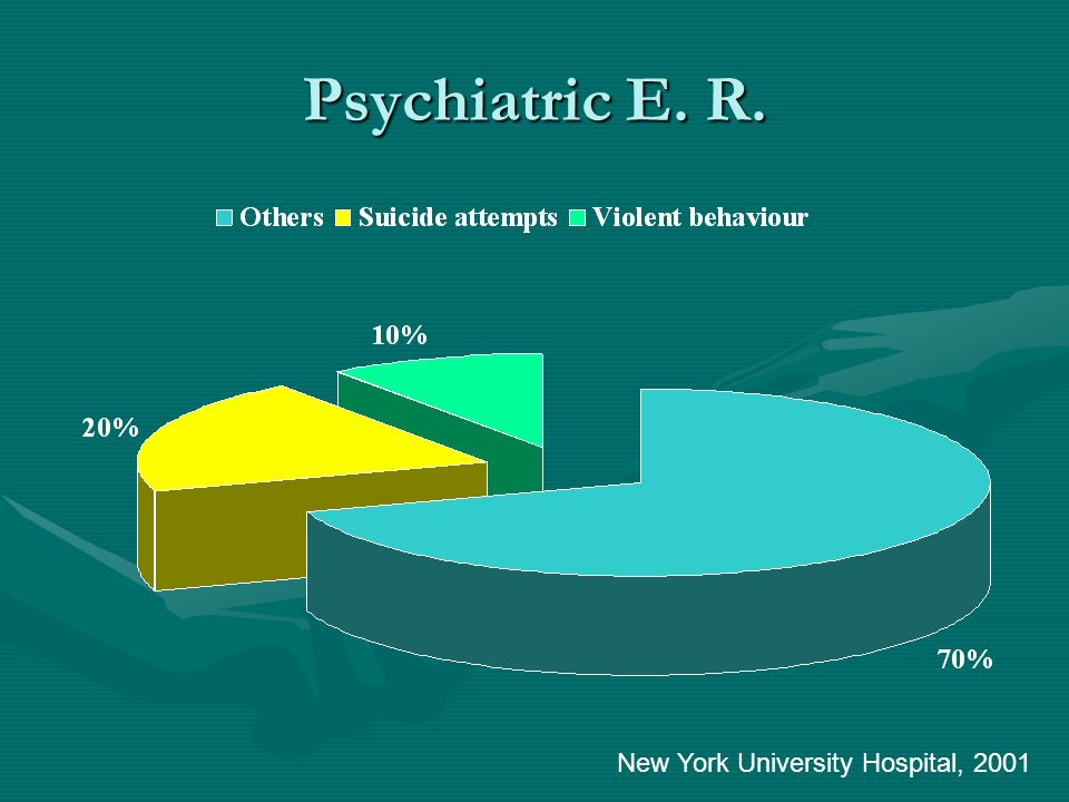 Psychiatric E. R. New York University Hospital, 2001