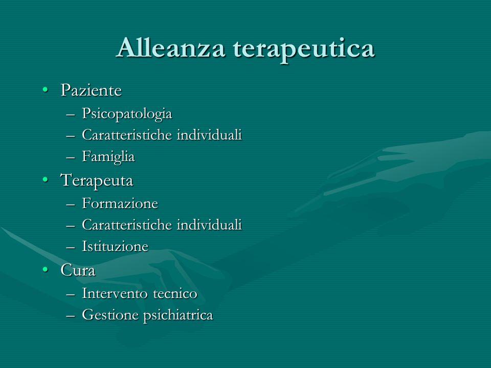 Alleanza terapeutica Paziente Terapeuta Cura Psicopatologia