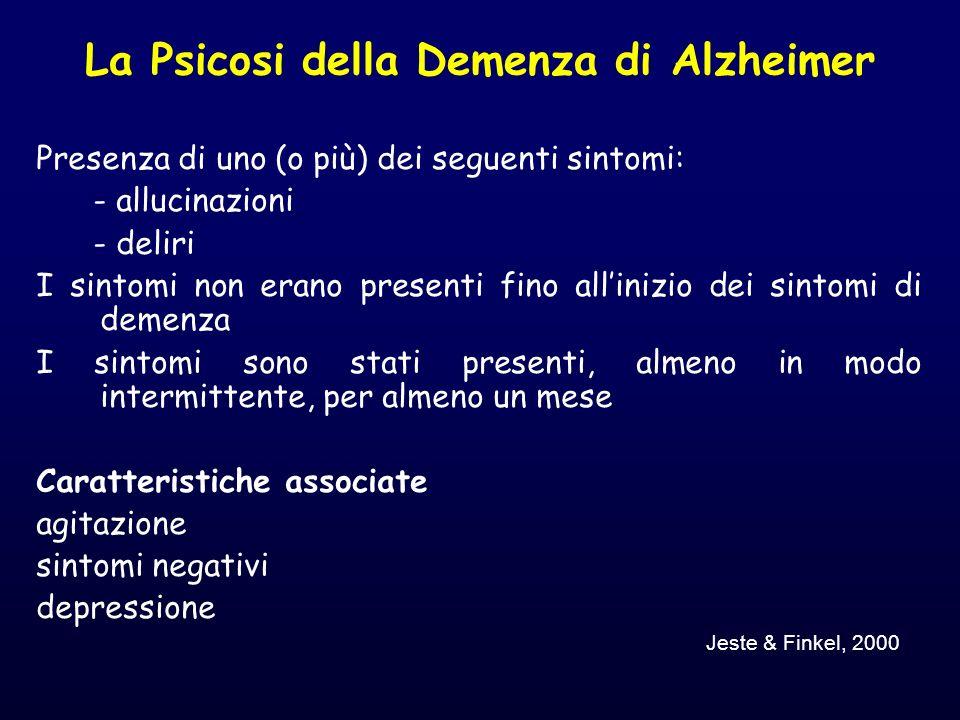 La Psicosi della Demenza di Alzheimer