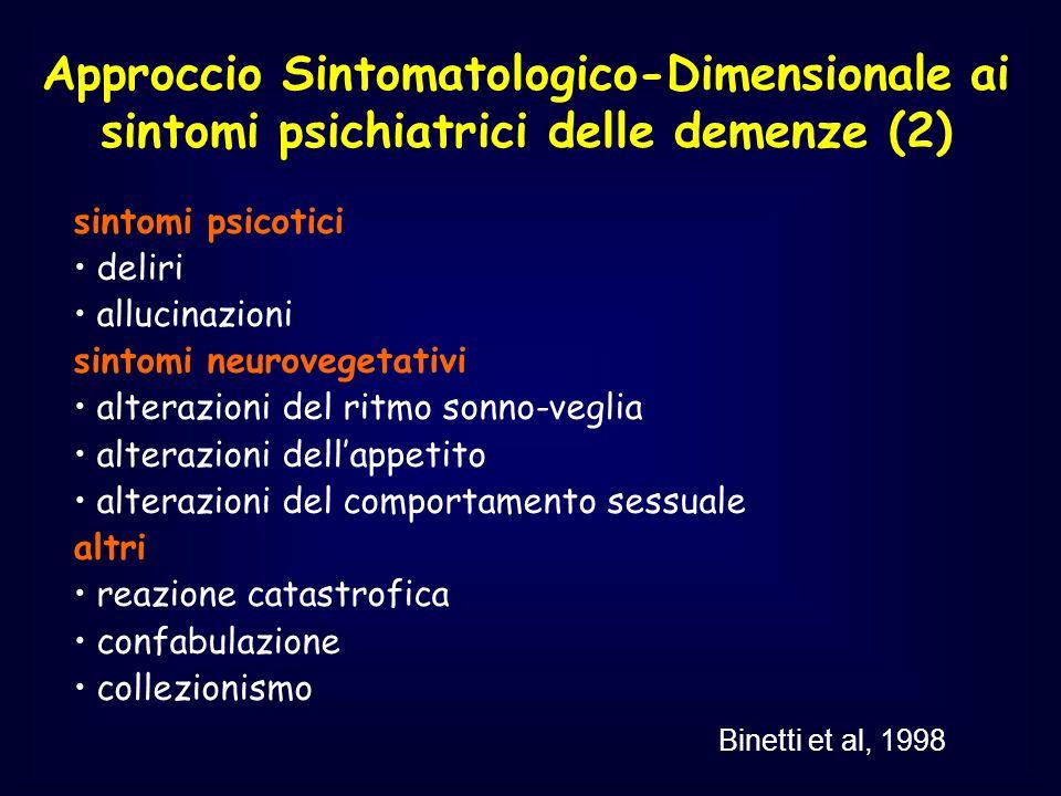 Approccio Sintomatologico-Dimensionale ai sintomi psichiatrici delle demenze (2)