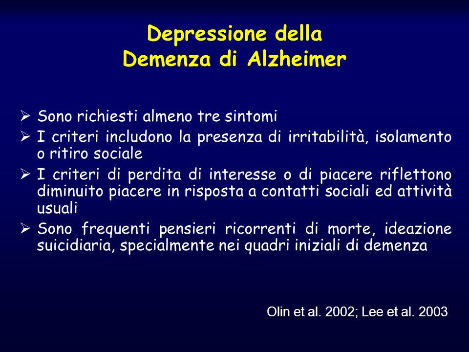 Depressione della Demenza di Alzheimer