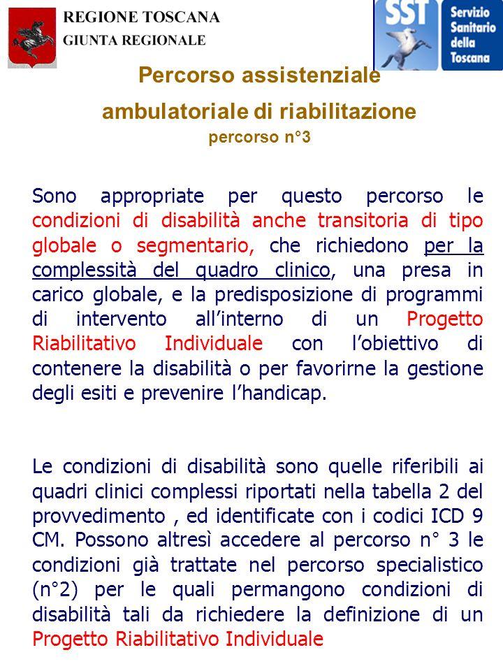 Percorso assistenziale ambulatoriale di riabilitazione