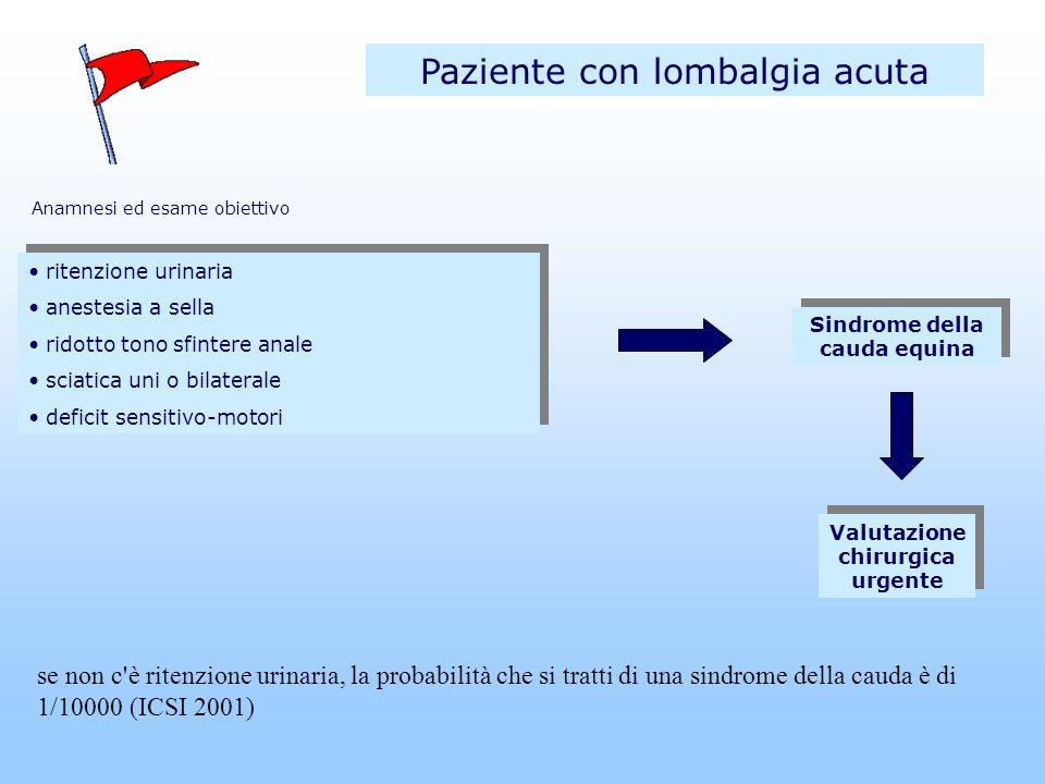 Sindrome della cauda equina Valutazione chirurgica urgente