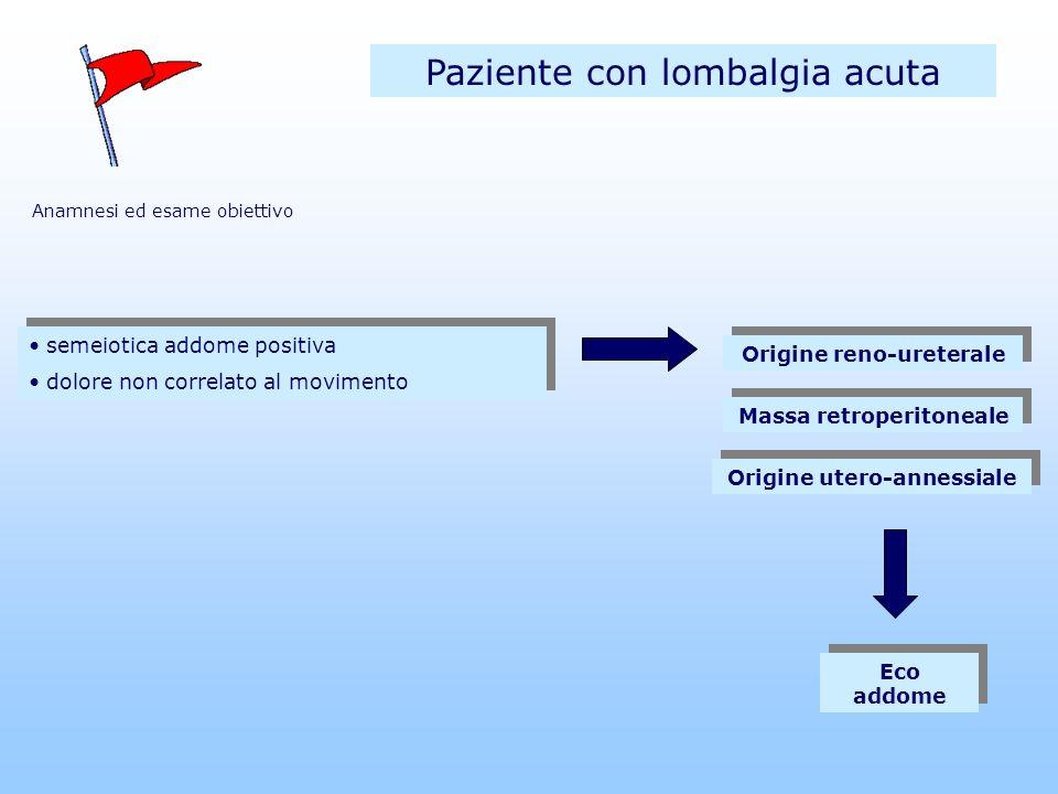 Origine reno-ureterale Massa retroperitoneale Origine utero-annessiale