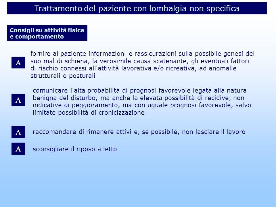 Trattamento del paziente con lombalgia non specifica