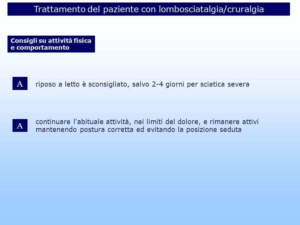 Trattamento del paziente con lombosciatalgia/cruralgia