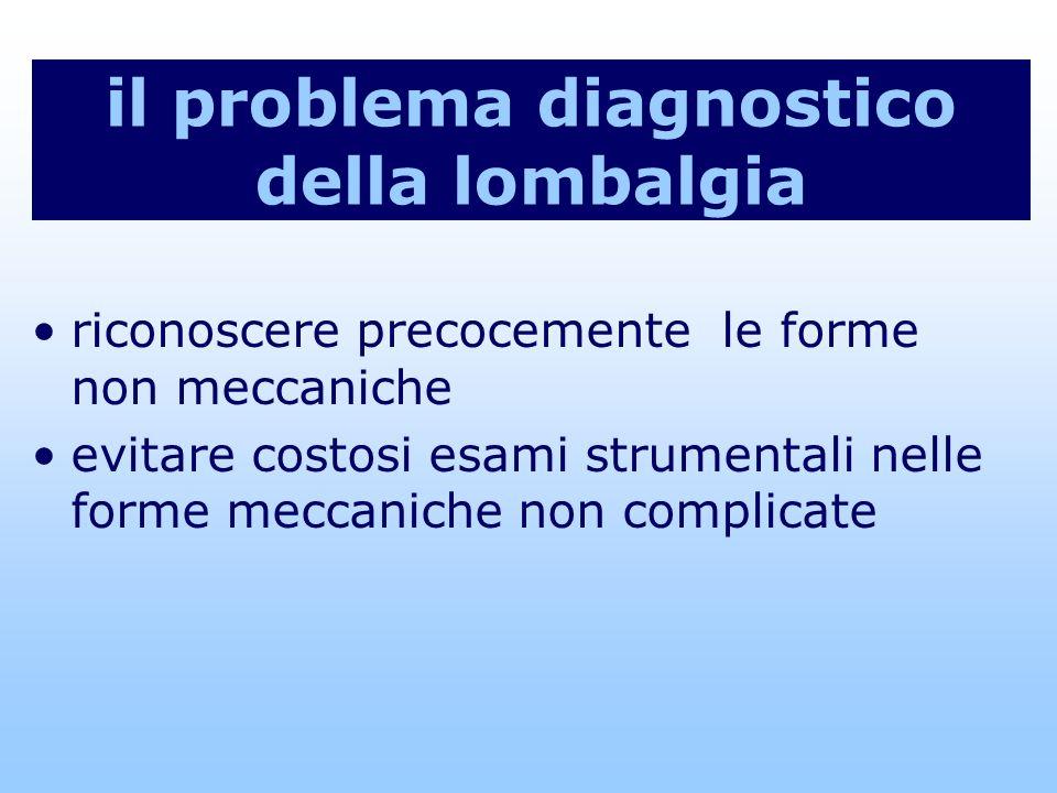il problema diagnostico della lombalgia