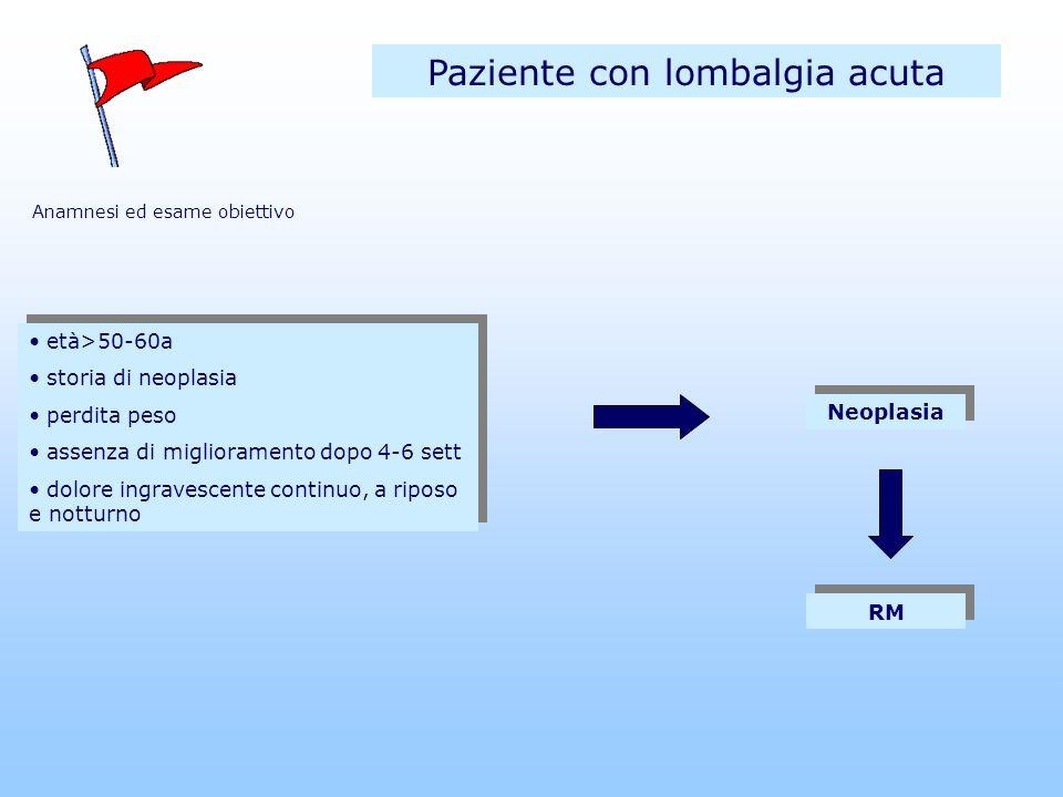 Paziente con lombalgia acuta