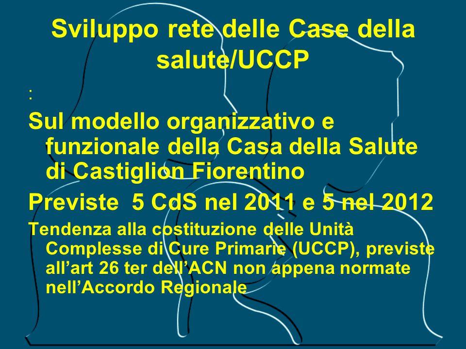 Sviluppo rete delle Case della salute/UCCP