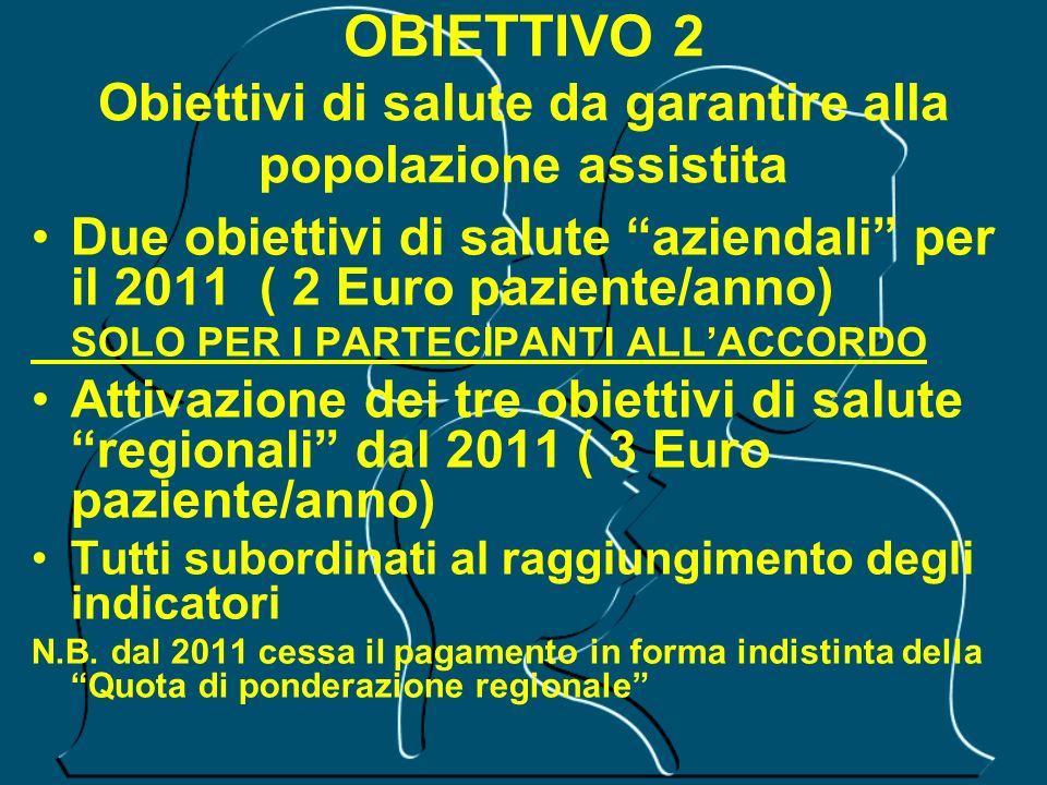 OBIETTIVO 2 Obiettivi di salute da garantire alla popolazione assistita