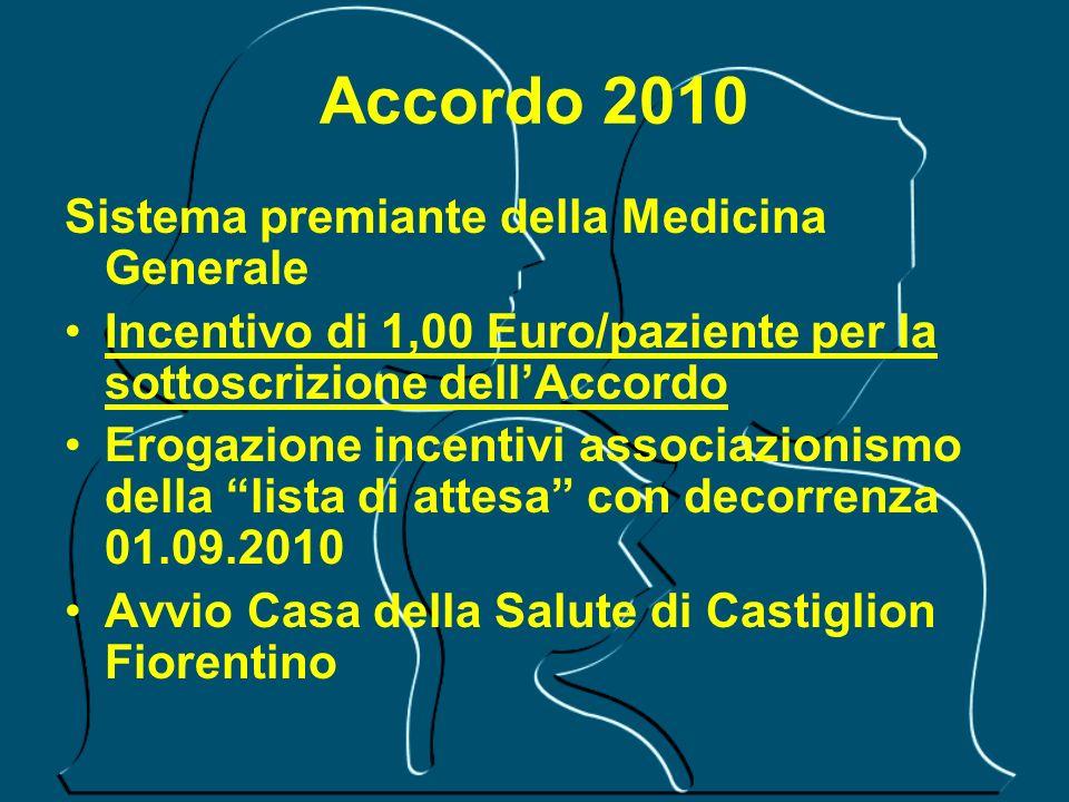Accordo 2010 Sistema premiante della Medicina Generale