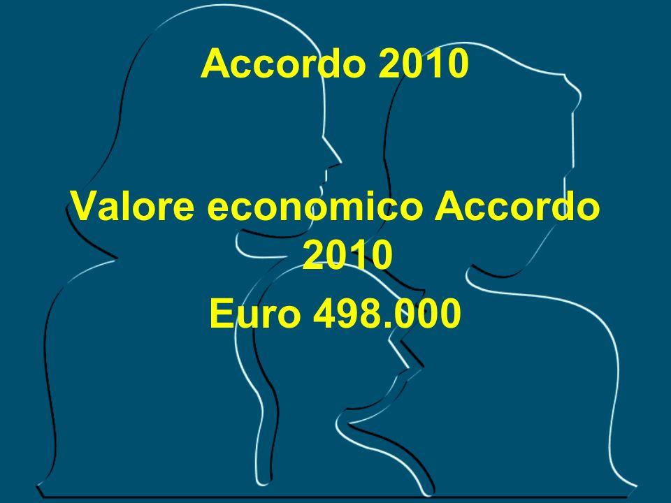 Valore economico Accordo 2010