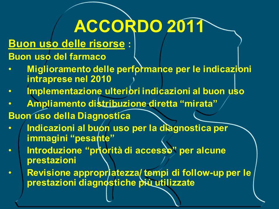 ACCORDO 2011 Buon uso delle risorse : Buon uso del farmaco