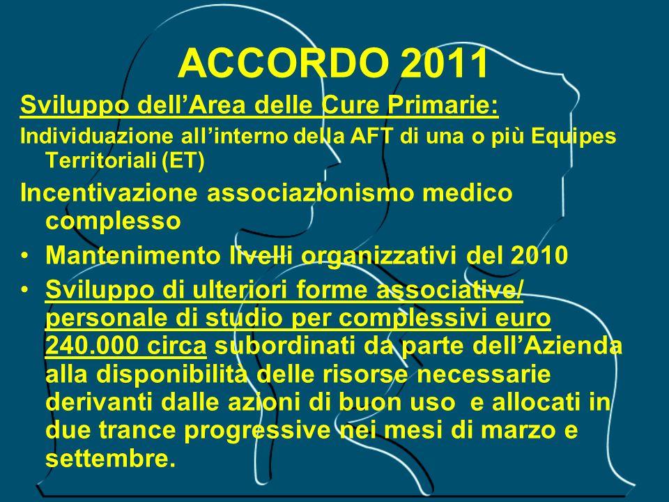 ACCORDO 2011 Sviluppo dell'Area delle Cure Primarie: