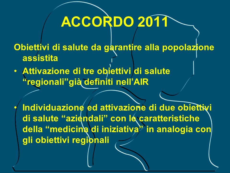 ACCORDO 2011Obiettivi di salute da garantire alla popolazione assistita. Attivazione di tre obiettivi di salute regionali già definiti nell'AIR.