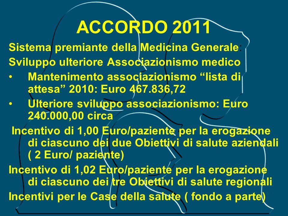 ACCORDO 2011 Sistema premiante della Medicina Generale: