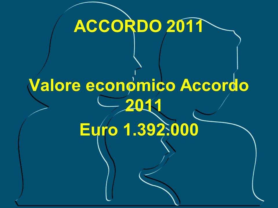Valore economico Accordo 2011