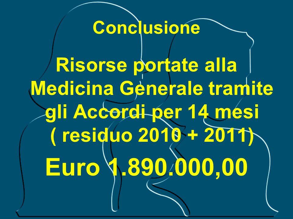 Conclusione Risorse portate alla Medicina Generale tramite gli Accordi per 14 mesi ( residuo 2010 + 2011)