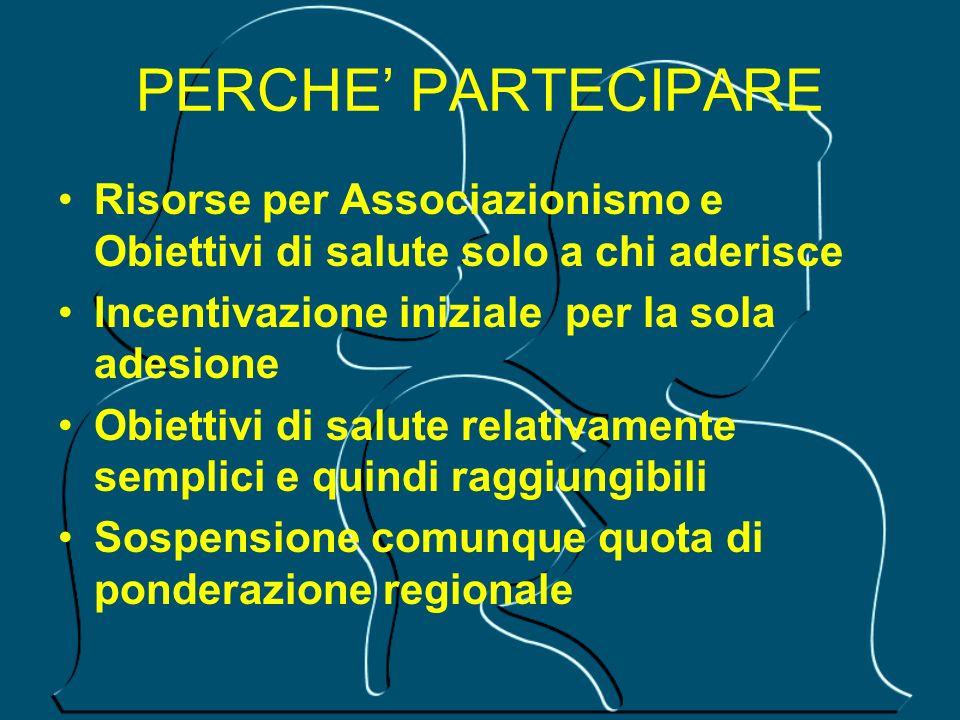 PERCHE' PARTECIPARE Risorse per Associazionismo e Obiettivi di salute solo a chi aderisce. Incentivazione iniziale per la sola adesione.