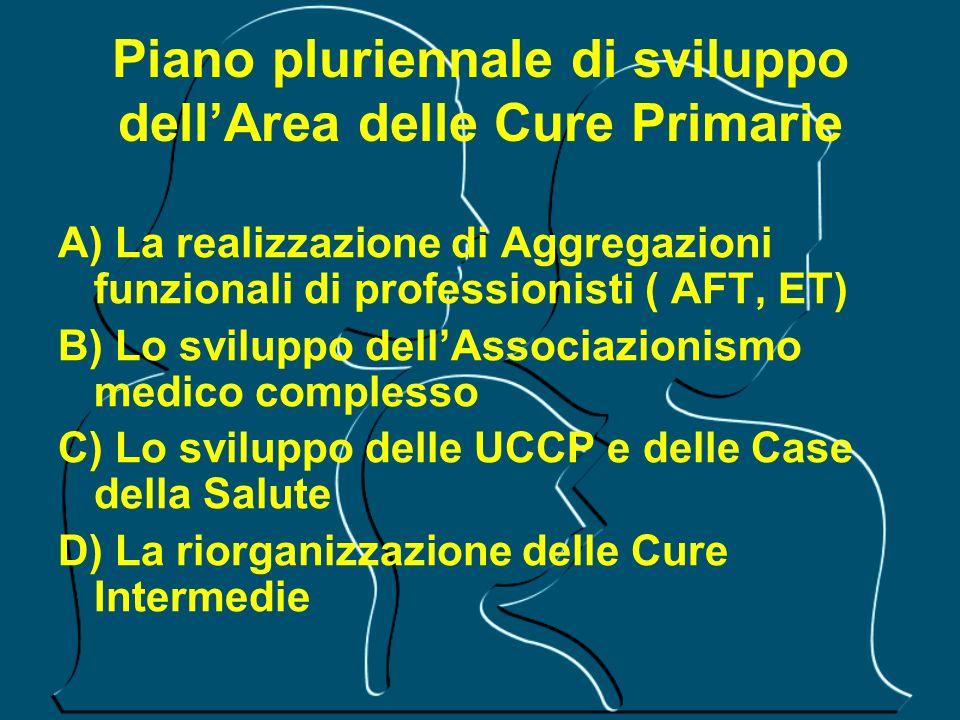 Piano pluriennale di sviluppo dell'Area delle Cure Primarie