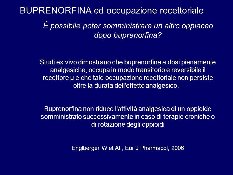 BUPRENORFINA ed occupazione recettoriale