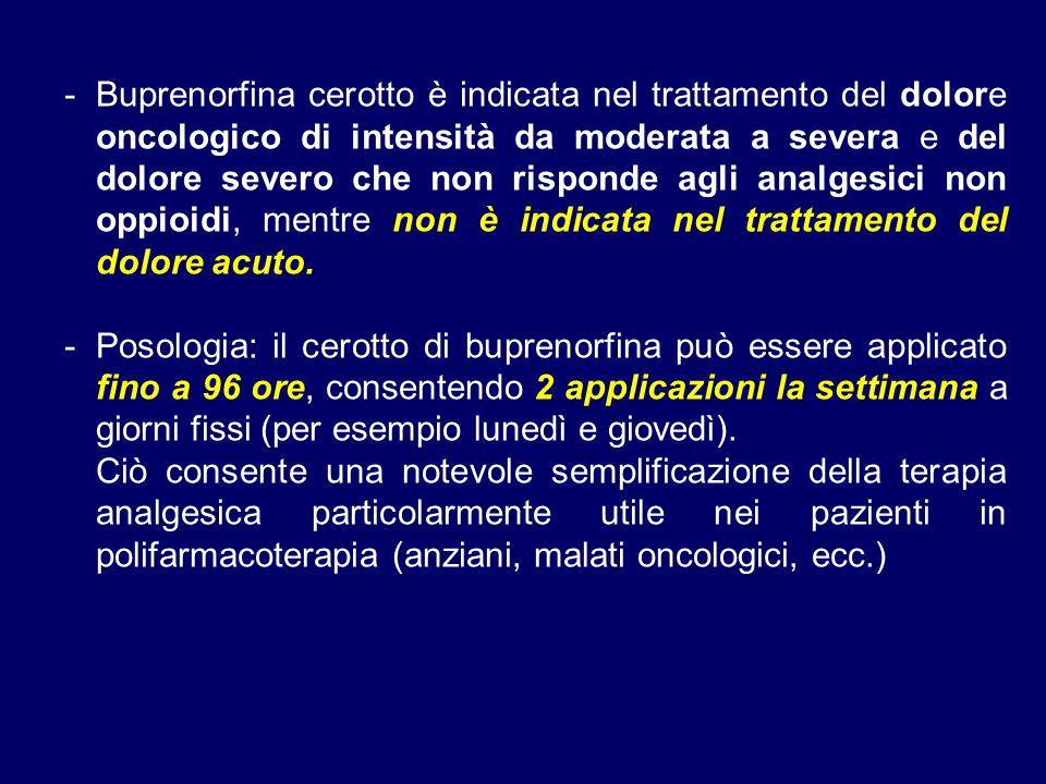 Buprenorfina cerotto è indicata nel trattamento del dolore oncologico di intensità da moderata a severa e del dolore severo che non risponde agli analgesici non oppioidi, mentre non è indicata nel trattamento del dolore acuto.