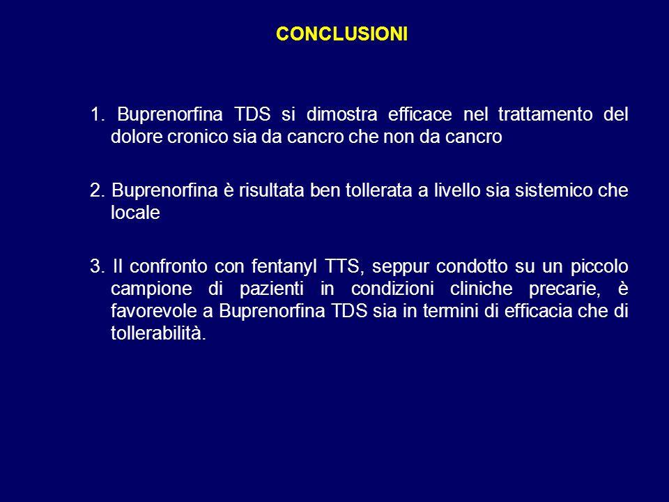 CONCLUSIONI 1. Buprenorfina TDS si dimostra efficace nel trattamento del dolore cronico sia da cancro che non da cancro.
