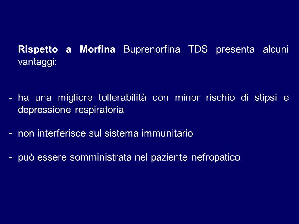 Rispetto a Morfina Buprenorfina TDS presenta alcuni vantaggi: